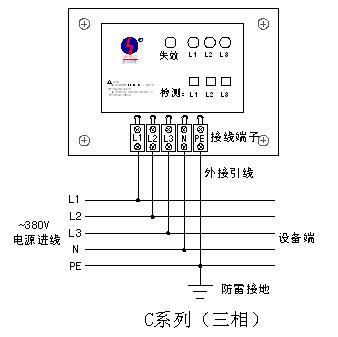 d级箱式三相电源防雷器