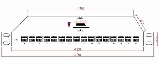 多路控制信号防雷器